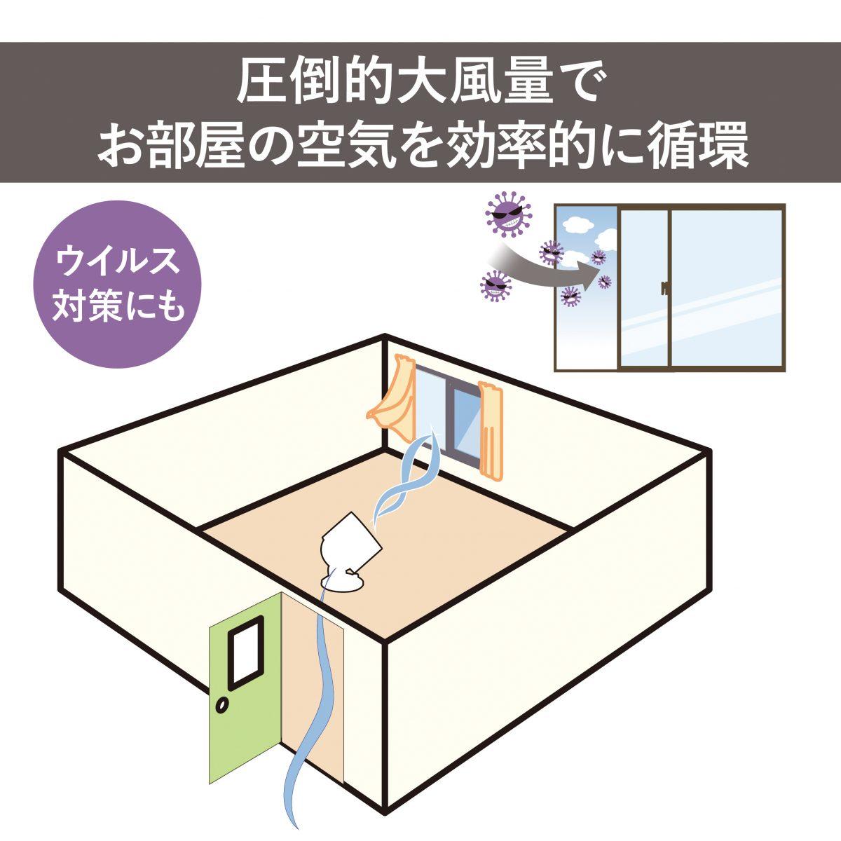 温度センサー付サーキュレーター